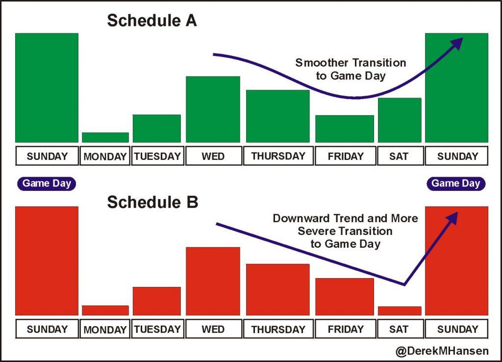In-Season_Training_Schedule