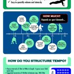 Infographic:  Tempo Running