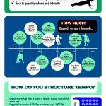 Infographic:  Tempo Running