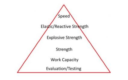 VermeilPyramid