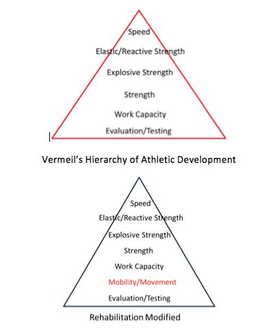 AV_Pyramid